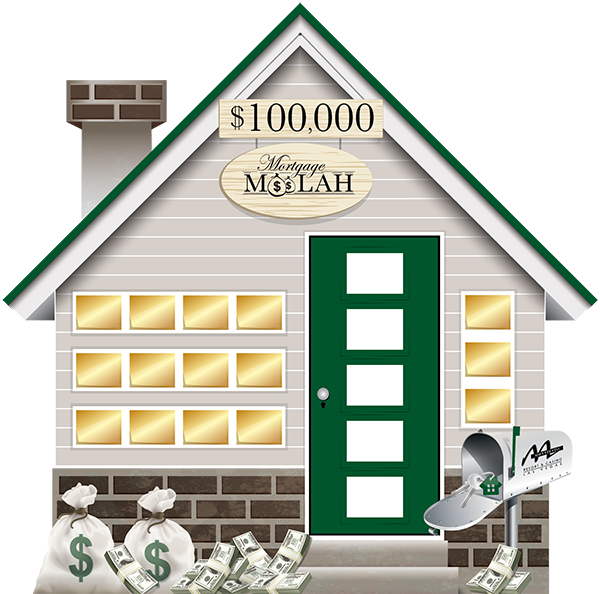 Mortgage Moolah Game Board