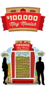 Casino Promotions Ideas